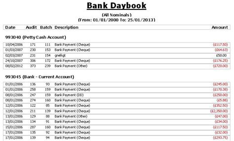 accounting daybook template amsauh