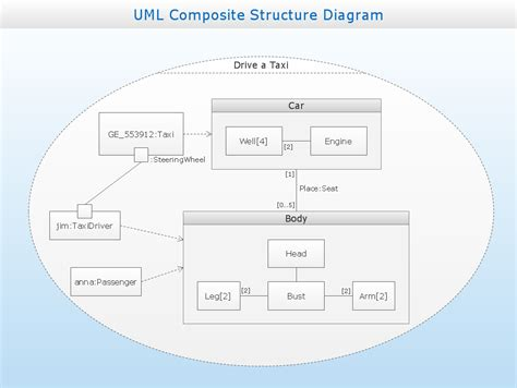 software for uml diagrams uml diagram software architecture choice image how to