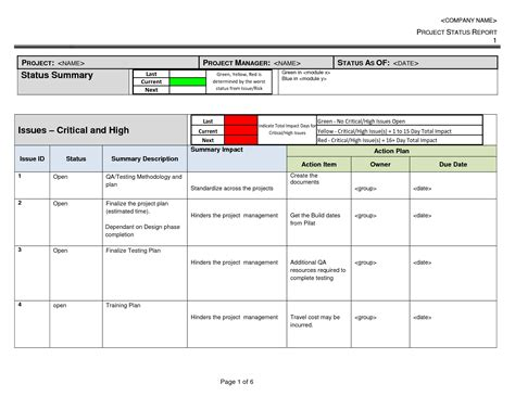 project status reporting template best photos of project status report template powerpoint