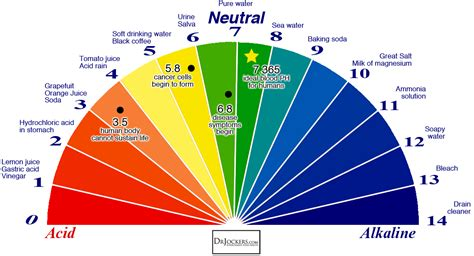 energy drink urine color boost your ph energy levels