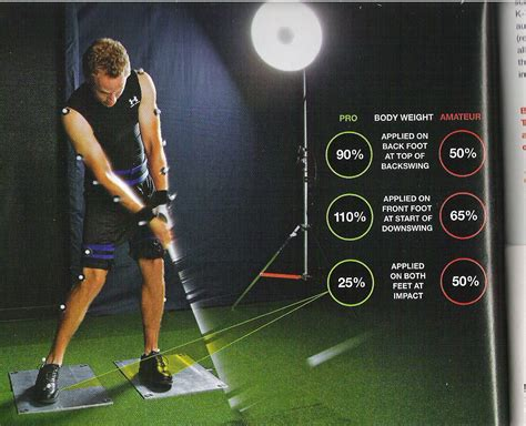 strength training for golf swing guaranteed weight loss program garlic testosterone levels