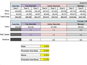 salary structure template pwc s new compensation structure gets the spreadsheet it