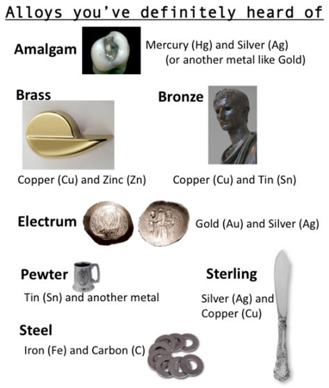 the metallurgy of the common metals gold silver iron copper lead and zinc classic reprint books there are lots of alloys many with names