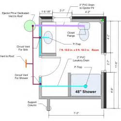 basement bathroom layout basement bathroom in any feedback on the drain