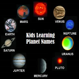 Planet Names by Learning Planet Name For Android Apps On Play