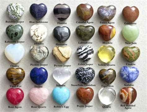 name of different gemstones chakras other spiritual