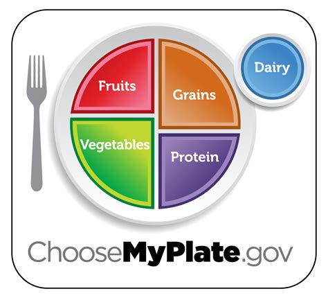 myplate graphic resources choose myplate