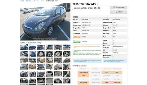 auto forward beforward motors impremedia net