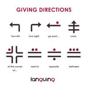 Directions To Giving Direction In Languing