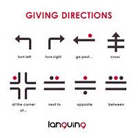 Giving Directions In English