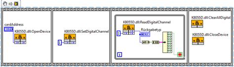 lego labview tutorial private webseite lego k8055 mit labview