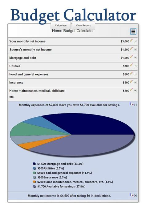 wedding budget allocation calculator budget calculator budget planner budget planners and