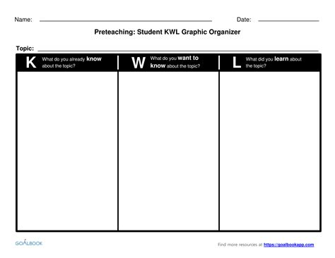 kwl template kwl worksheet worksheets for school toribeedesign