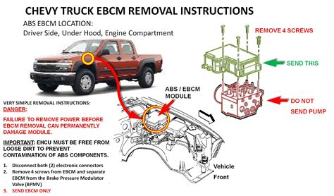book repair manual 2005 chevrolet ssr transmission control abs ebcm module repair kelsey hayes 325 removal instructions select your vehicle