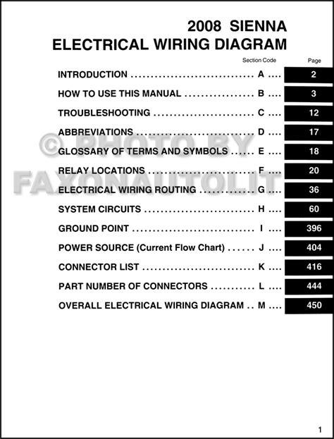 2008 wiring diagram wiring diagram with description