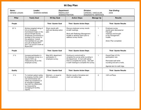 90 day plan template plan 30 60 90 day plan template