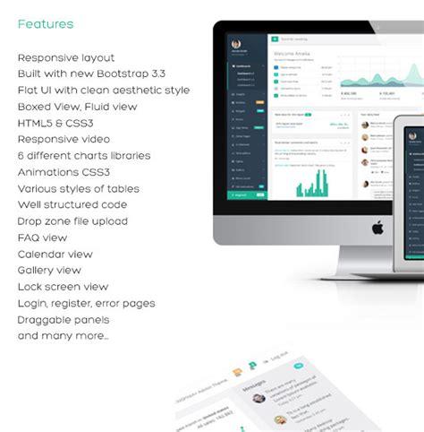 inspinia responsive admin theme admin dashboards inspinia responsive admin theme over millions vectors