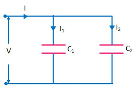 a fully charged parallel plate capacitor remains connected capacitors in series and parallel combinations electronics post
