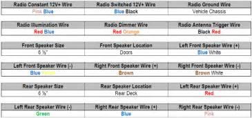 1997 nissan maxima car stereo wiring diagram radiobuzz48