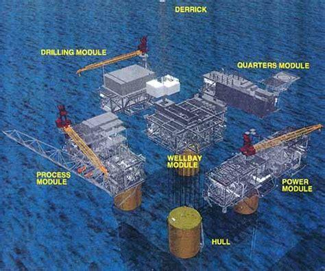 offshore drilling rig schematic 23 best schematics and