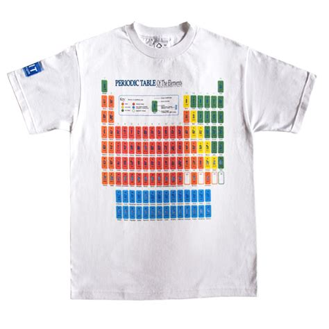 periodic table shirt periodic table t shirt mit museum store