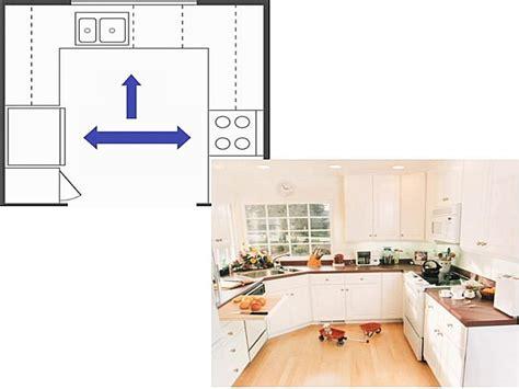 u shaped kitchen layout hac0 com 5 best kitchen layout styles