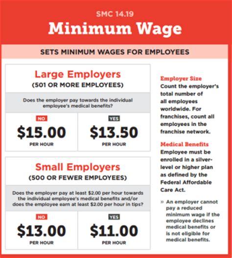 staying on top of washington's patchwork minimum wage