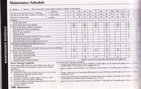 car maintenance schedule spreadsheet business form