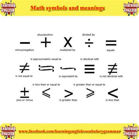 meaning in context and grammar english language usage maths symbols and meanings learning english vocabulary
