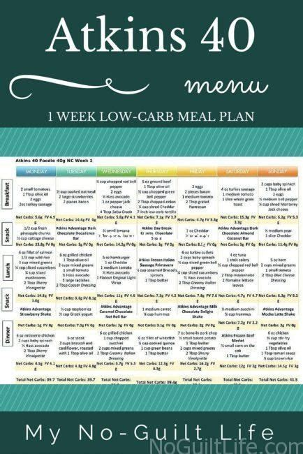 atkins induction phase dinner ideas 17 best ideas about atkins 40 on atkins diet atkins meal plan and atkins recipes