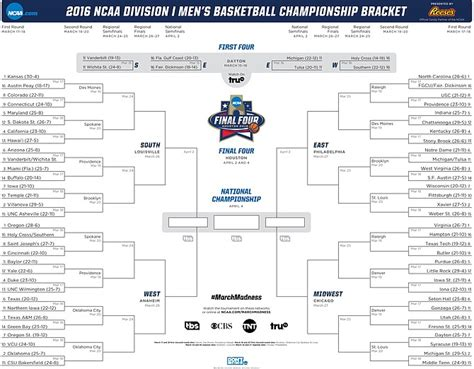 funny ncaa bracket names 2015 all name ncaa bracket mississippi 2014 ncaa tournament