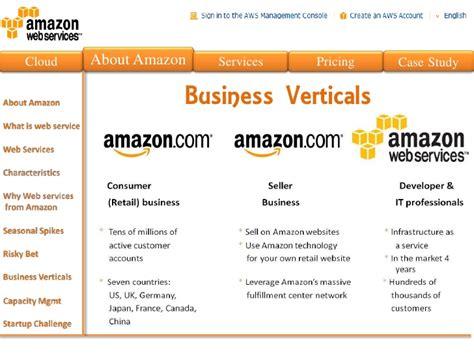 amazon web services pricing amazon web services