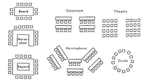seminar seating layout 7 best seating arrangements images on pinterest