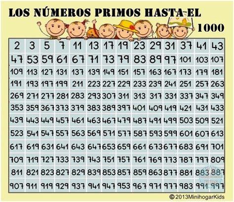una lista de nmeros primos del 1 al 200 sgblogosfera mar 237 a jos 233 arg 252 eso n 218 meros primos y compuestos