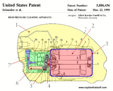 pressure washer motor wiring diagram free
