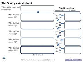 why why analysis template the 5 whys form