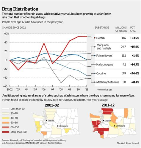 opiophilia heroin in the united states where does it chart of the day united states of soaring heroin use