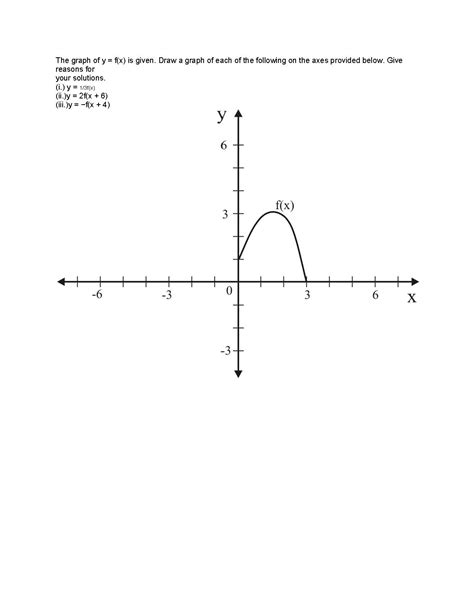 Drawing F X Graph by Solved The Graph Of Y F X Is Given Y I 3 X Y 2f