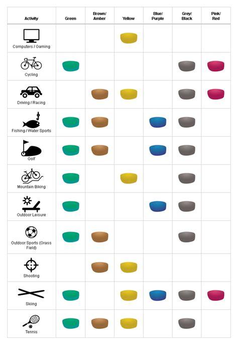 sunglass lens colors images oakley sunglasses lenses colors charts