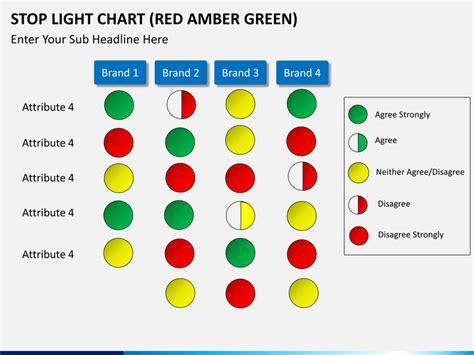 Powerpoint Stoplight Chart Template Stop Light Chart Powerpoint Template Sketchbubble