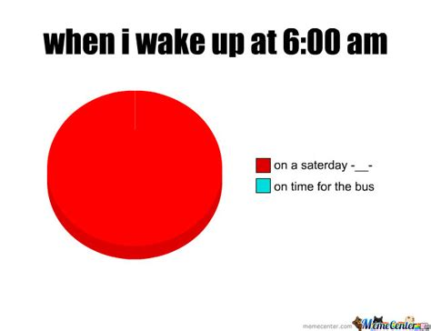 Wake Up Meme - when i wake up early by taylorderperson meme center
