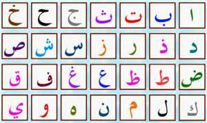 Arabic alphabet free download arabic alphabet free 2 1 4