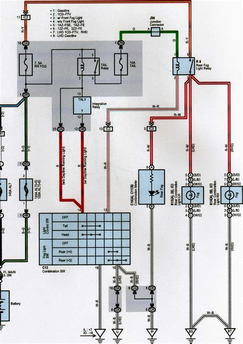 28 wiring diagram toyota avensis toyota avensis