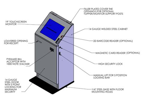 Sell My Gift Card Kiosk Near Me - product line pin and pre paid cellular card vending machines