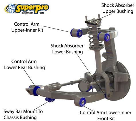 Bush Arm Crv All New 08 Front Small 1 superpro suspension parts and poly bushings for honda