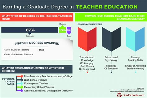 online degree programs study in the usa international online teacher education masters programs in nova scotia