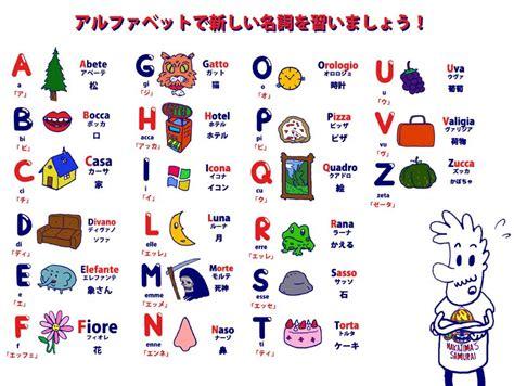 lettere alfabeto italiano completo studiamo l italiano 1 alfabeto italiano イタリア語のアルファベット
