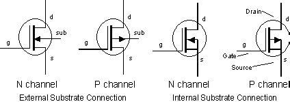 transistor mosfet tipe n field effect transistors the depletion mode mosfet