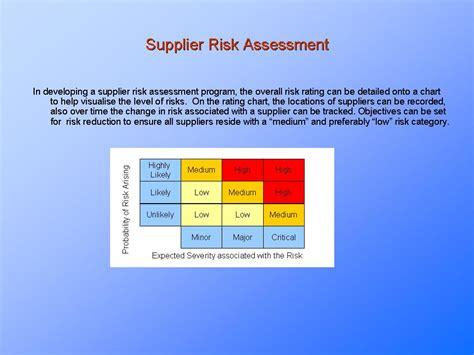supplier risk assessment explained