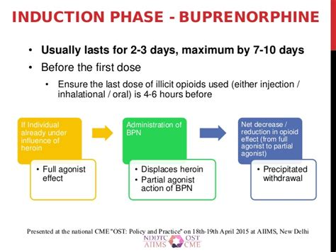 induction phase suboxone induction phase of suboxone 28 images benefits of buprenorphine suboxone vary by type of